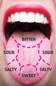tongue_map